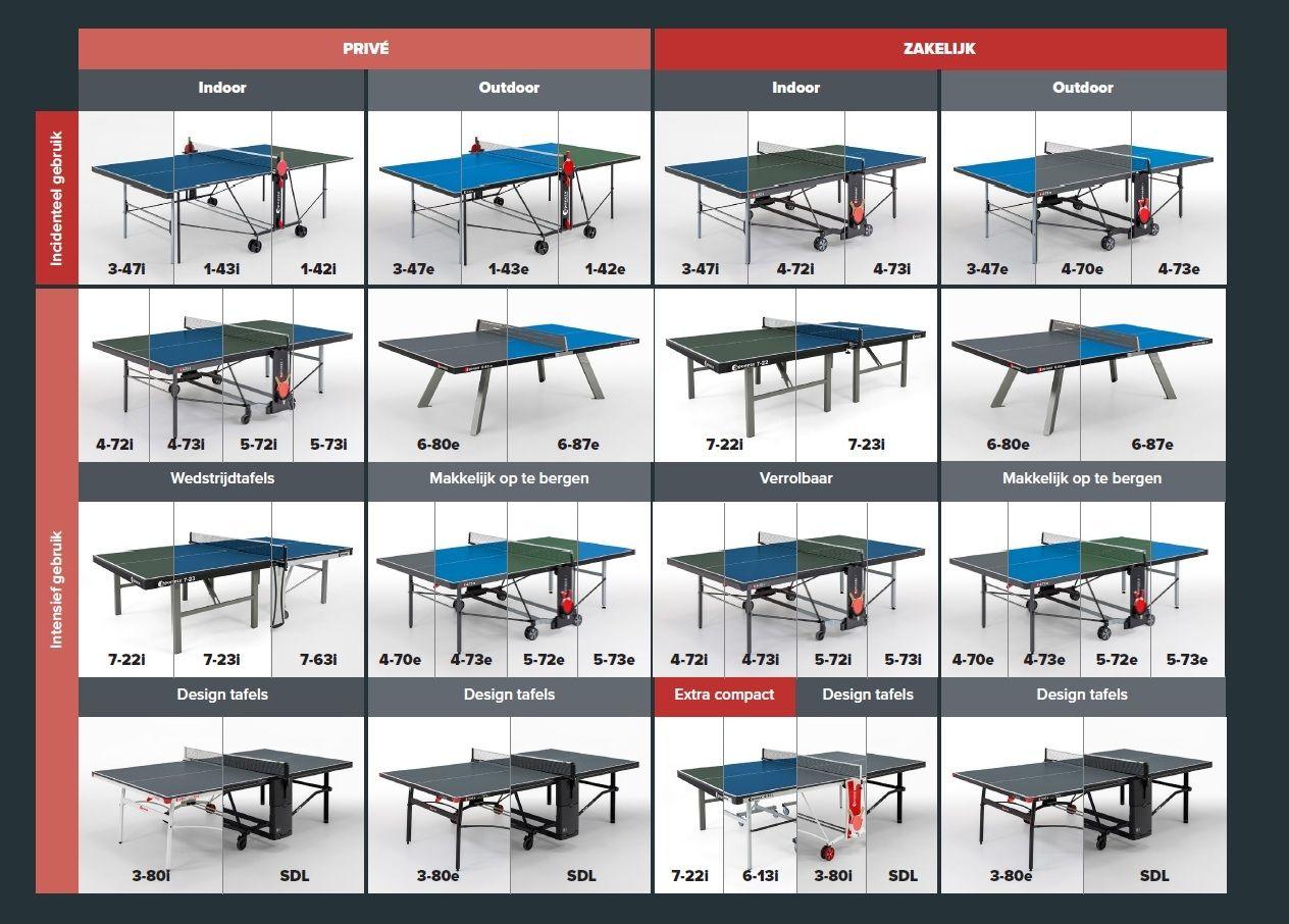 Kies de juiste Sponeta tafel